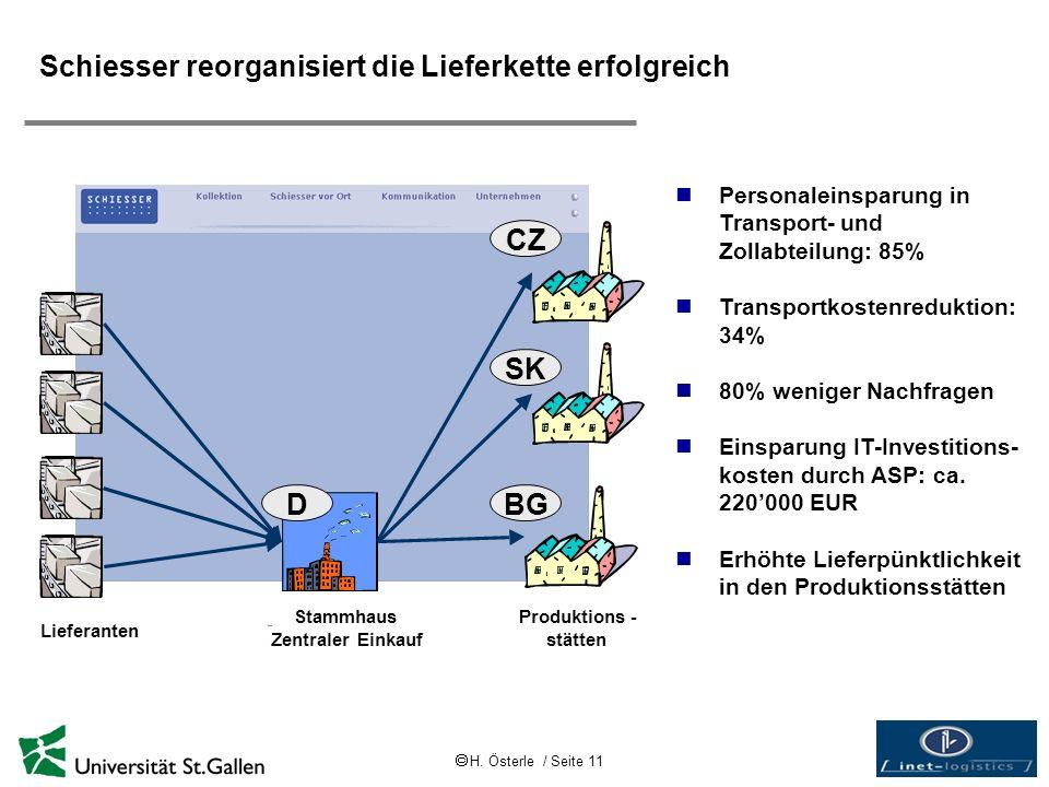H. Österle / Seite 11 Schiesser reorganisiert die Lieferkette erfolgreich Personaleinsparung in Transport- und Zollabteilung: 85% Transportkostenreduk