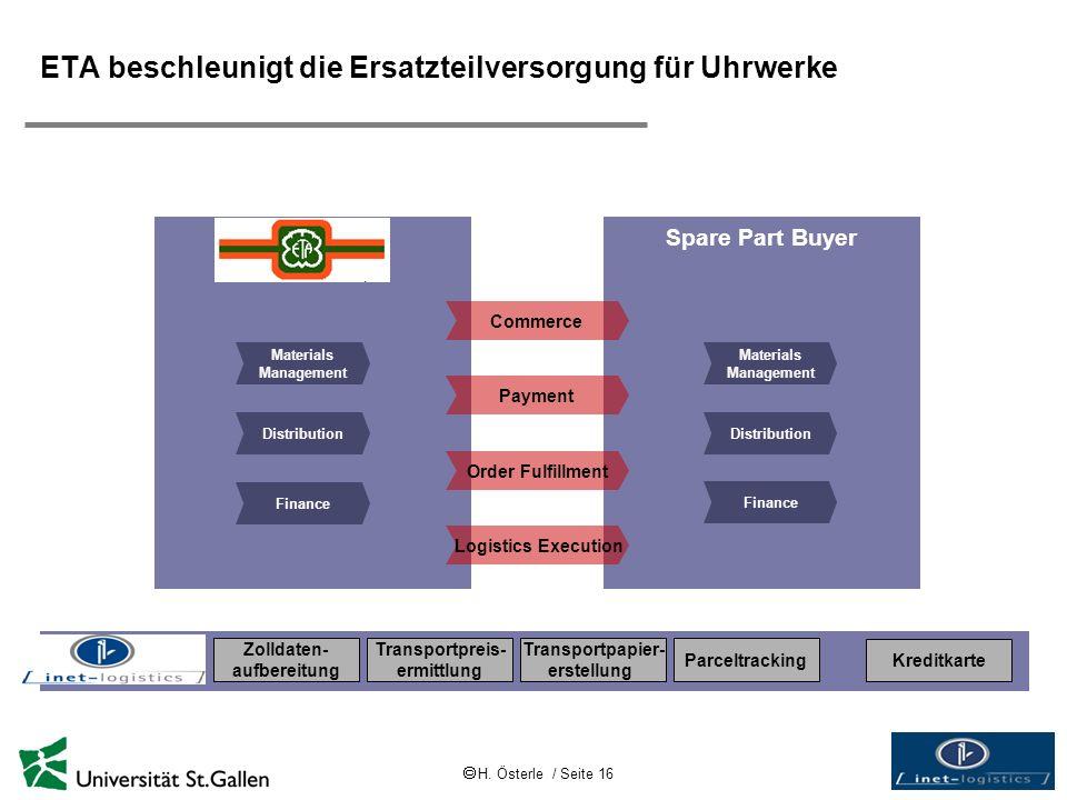 H. Österle / Seite 16 ETA beschleunigt die Ersatzteilversorgung für Uhrwerke Transportpreis- ermittlung Zolldaten- aufbereitung Transportpapier- erste