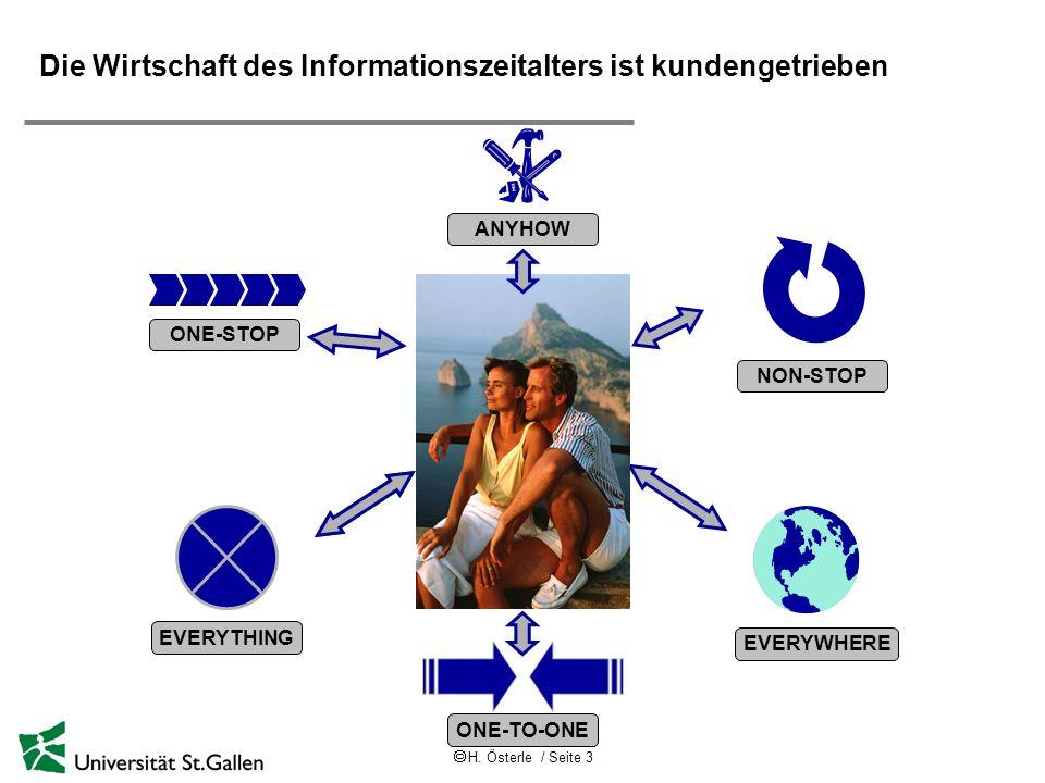 H. Österle / Seite 3 NON-STOP EVERYWHERE ONE-STOP ANYHOW Die Wirtschaft des Informationszeitalters ist kundengetrieben EVERYTHING ONE-TO-ONE