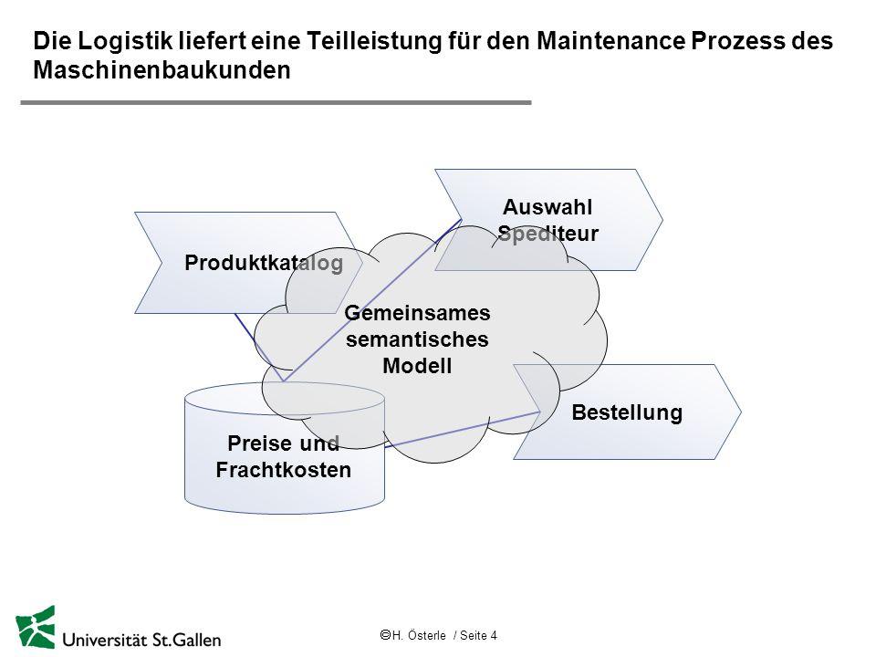 H. Österle / Seite 4 Die Logistik liefert eine Teilleistung für den Maintenance Prozess des Maschinenbaukunden Auswahl Spediteur Bestellung Preise und