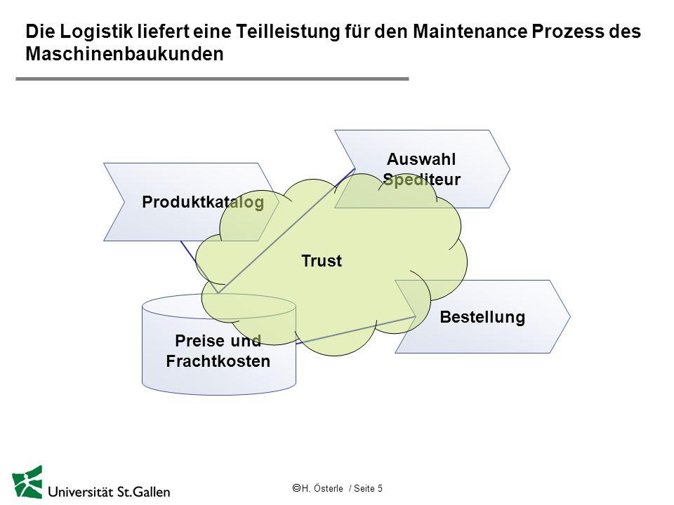 H. Österle / Seite 5 Die Logistik liefert eine Teilleistung für den Maintenance Prozess des Maschinenbaukunden Auswahl Spediteur Bestellung Preise und