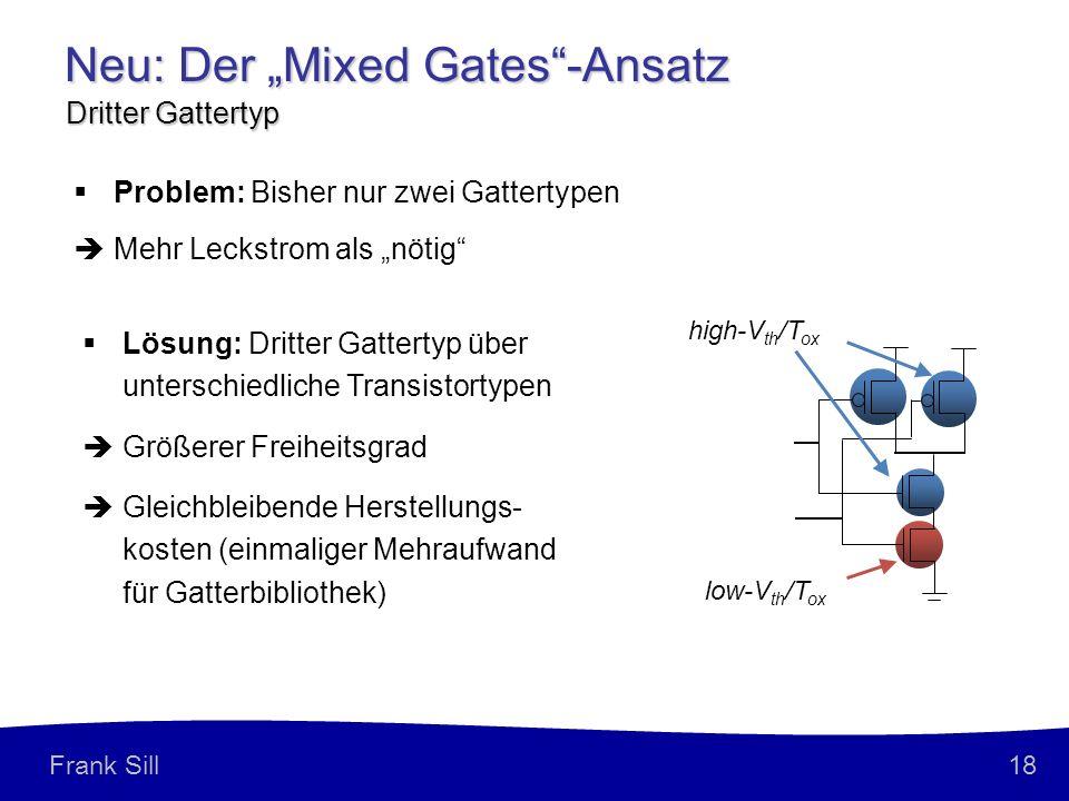 18 Frank Sill Neu: Der Mixed Gates-Ansatz Dritter Gattertyp Problem: Bisher nur zwei Gattertypen Mehr Leckstrom als nötig high-V th /T ox low-V th /T