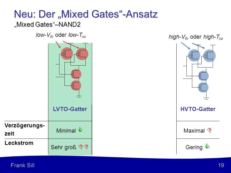 19 Frank Sill Neu: Der Mixed Gates-Ansatz Mixed Gates–NAND2 low-V th /T ox LVTO-GatterF-MG-GatterMG-GatterHVTO-Gatter Verzögerungs- zeit Minimal Mittel Maximal Leckstrom Sehr groß Groß Mittel Gering high-V th /T ox low-V th oder low-T ox high-V th oder high-T ox