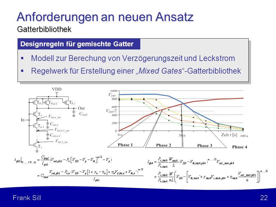 22 Frank Sill Anforderungen an neuen Ansatz Modell zur Berechung von Verzögerungszeit und Leckstrom Regelwerk für Erstellung einer Mixed Gates-Gatterb