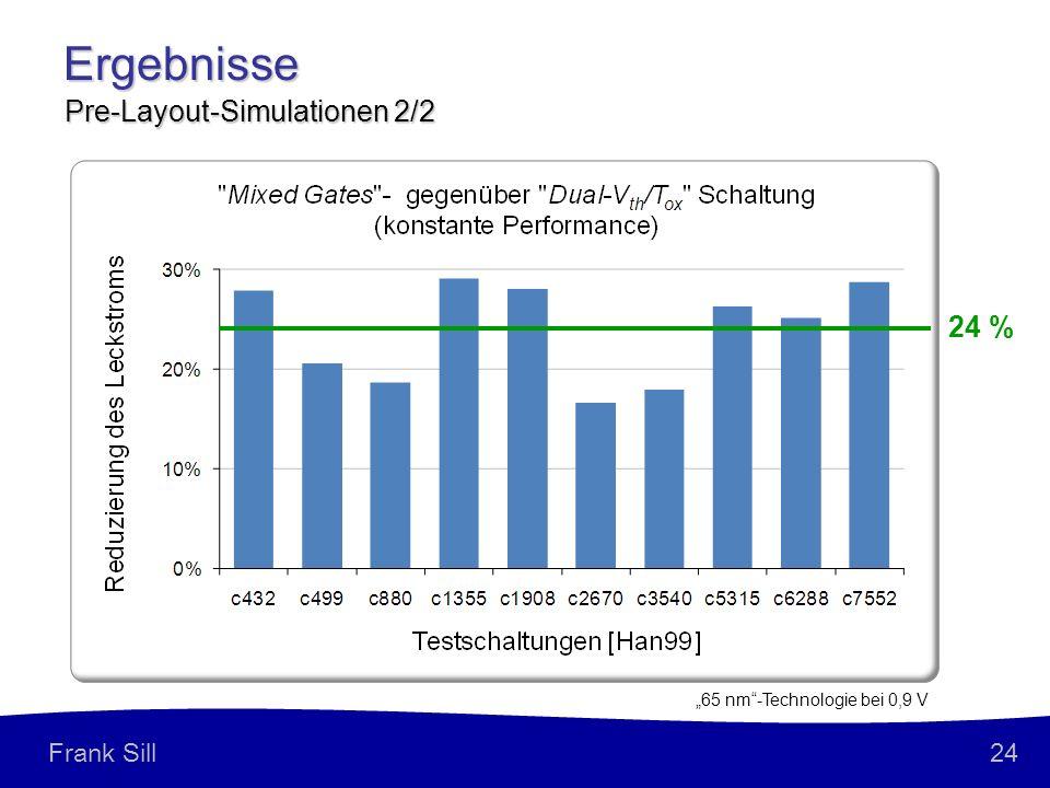 24 Frank Sill Ergebnisse Pre-Layout-Simulationen 2/2 24 % 65 nm-Technologie bei 0,9 V