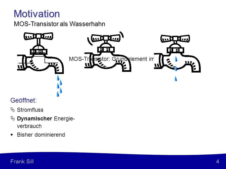 4 Frank Sill Motivation MOS-Transistor als Wasserhahn Geöffnet: Stromfluss Dynamischer Energie- verbrauch Bisher dominierend Gesperrt (ideal): Kein Stromfluss Kein Energie- verbrauch Gesperrt (real): Trotzdem Stromfluss (Leckströme) Energieverbrauch MOS-Transistor: Grundelement im Chipdesign