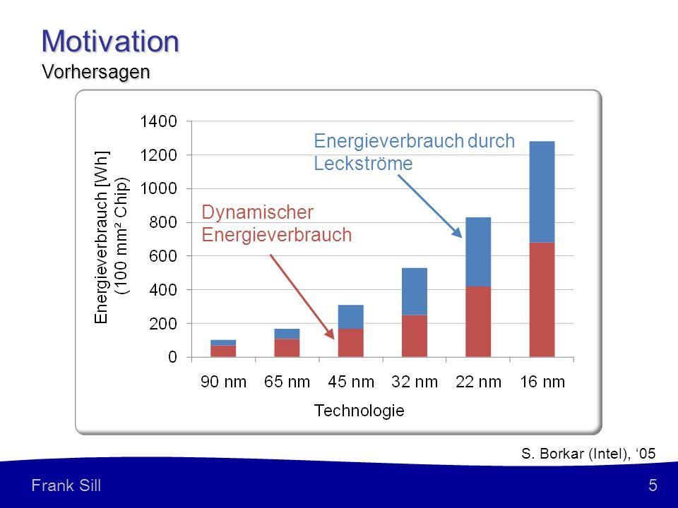 5 Frank Sill Motivation Dynamischer Energieverbrauch Energieverbrauch durch Leckströme S. Borkar (Intel), 05 Vorhersagen