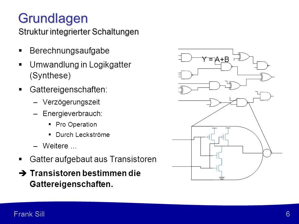 6 Frank Sill Grundlagen Berechnungsaufgabe Umwandlung in Logikgatter (Synthese) Gattereigenschaften: –Verzögerungszeit –Energieverbrauch: Pro Operation Durch Leckströme –Weitere...