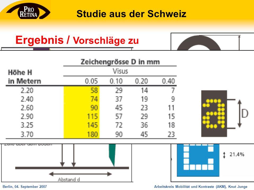 Arbeitskreis Mobilität und Kontraste (AKM), Knut JungeBerlin, 04. September 2007 Kontrast der Anzeigen Schriftart / -größe Groß / Kleinschreibung Posi