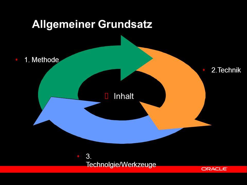 Allgemeiner Grundsatz 1. Methode 3. Technolgie/Werkzeuge 2.Technik Inhalt