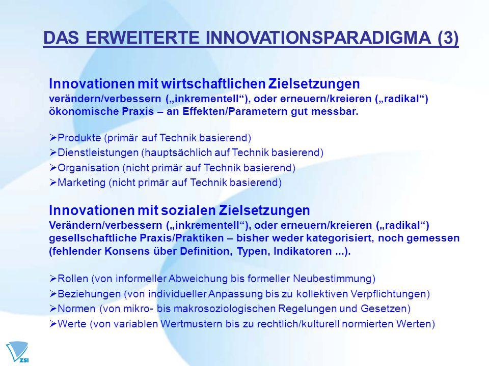 Innovationen mit wirtschaftlichen Zielsetzungen verändern/verbessern (inkrementell), oder erneuern/kreieren (radikal) ökonomische Praxis – an Effekten