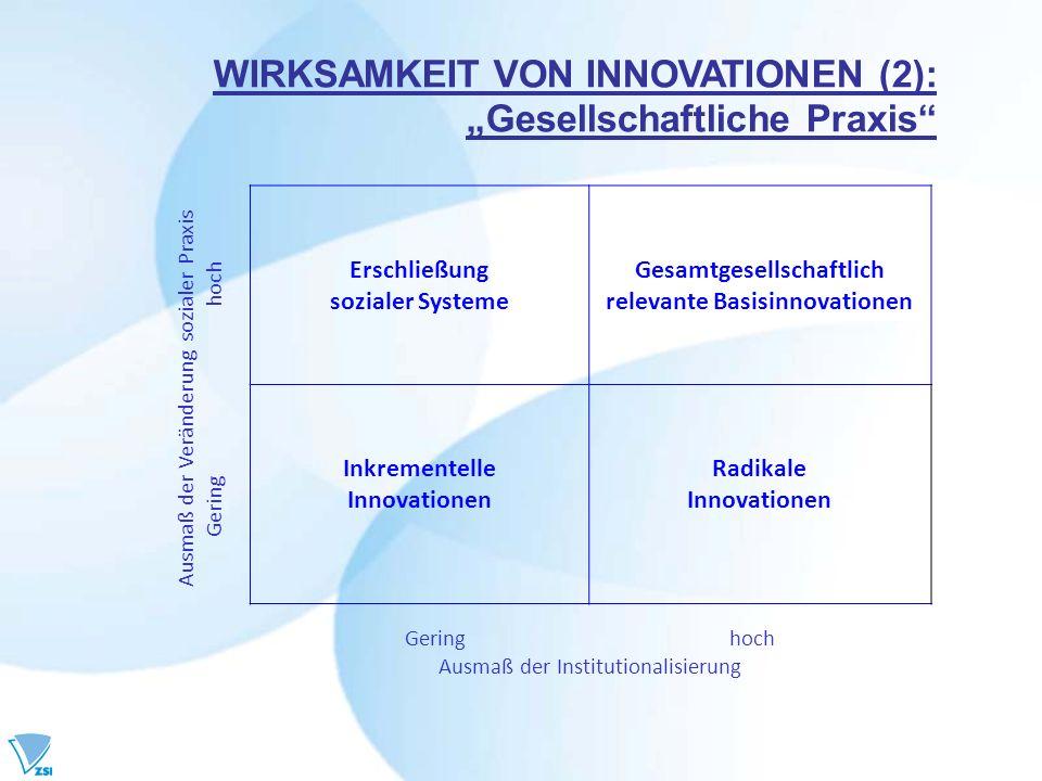 Erschließung sozialer Systeme Gesamtgesellschaftlich relevante Basisinnovationen Inkrementelle Innovationen Radikale Innovationen Gering hoch Ausmaß d