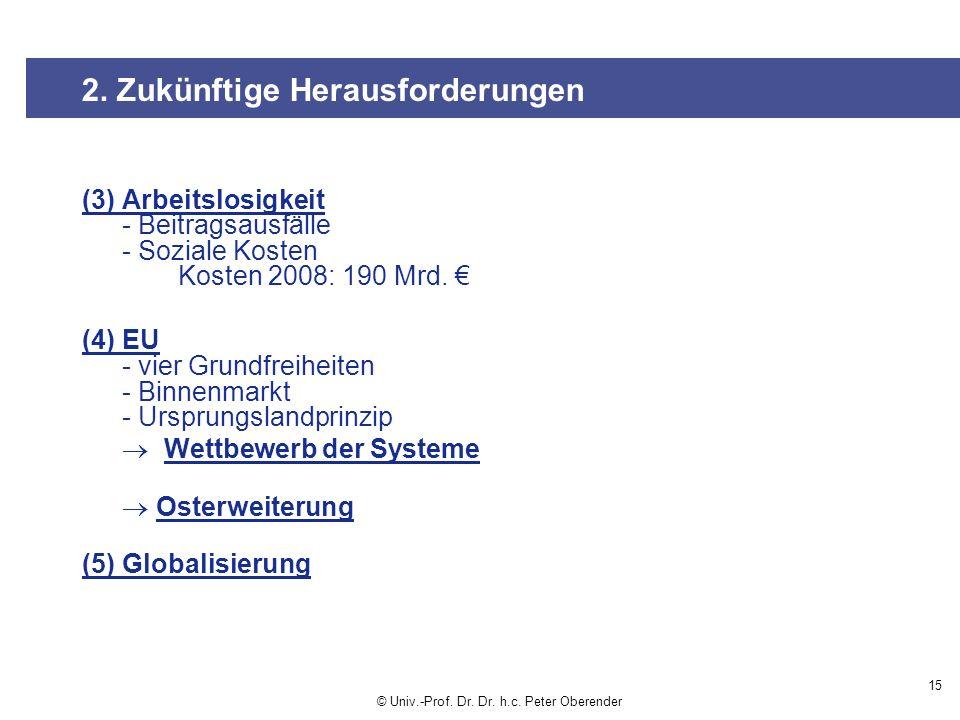 (3) Arbeitslosigkeit - Beitragsausfälle - Soziale Kosten Kosten 2008: 190 Mrd.