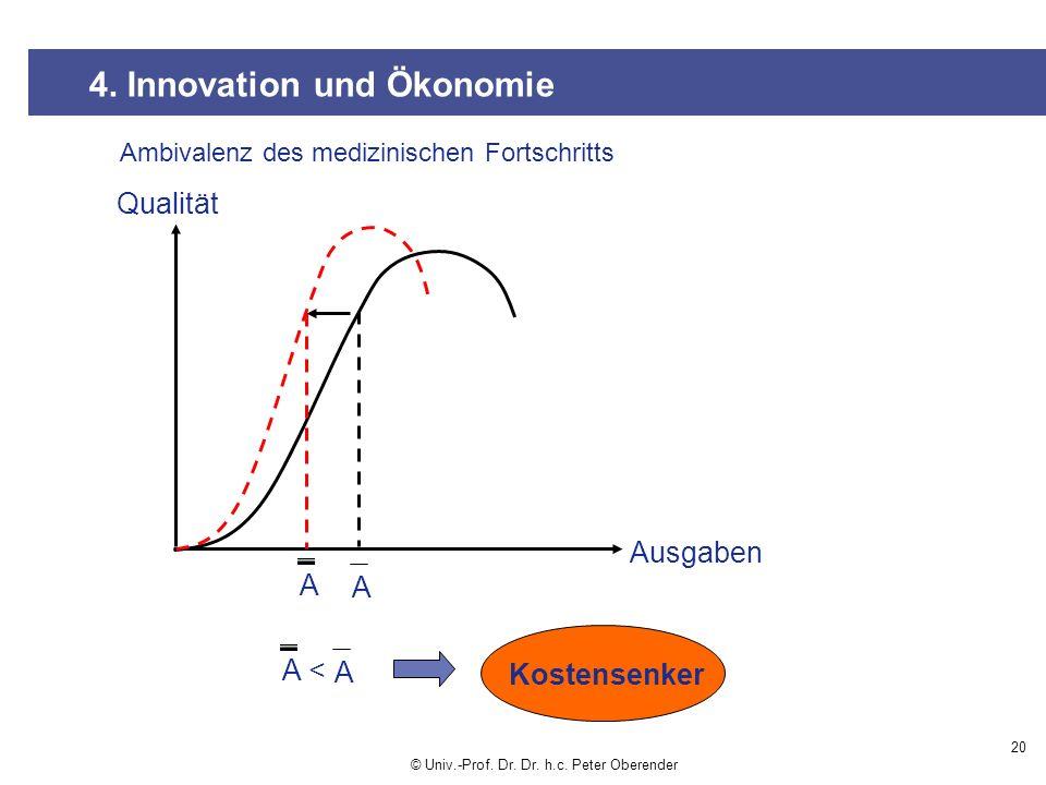 20 4.Innovation und Ökonomie © Univ.-Prof. Dr. Dr.