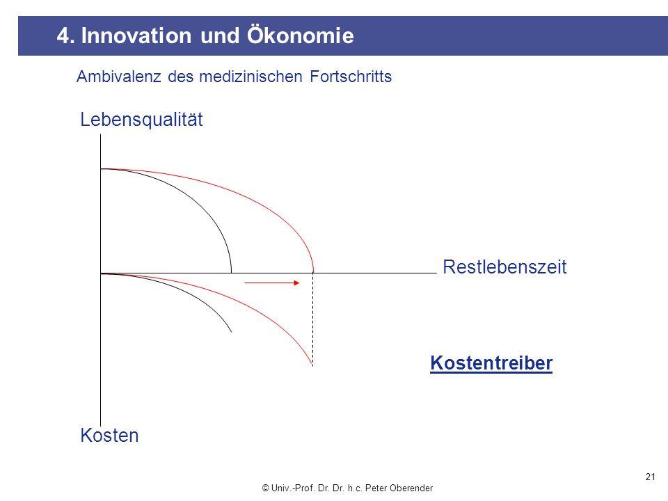 21 4.Innovation und Ökonomie © Univ.-Prof. Dr. Dr.
