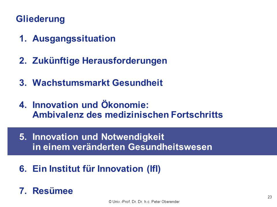 Gliederung 1.Ausgangssituation 2.Zukünftige Herausforderungen 3.Wachstumsmarkt Gesundheit 4.Innovation und Ökonomie: Ambivalenz des medizinischen Fortschritts 5.Innovation und Notwendigkeit in einem veränderten Gesundheitswesen 6.Ein Institut für Innovation (IfI) 7.Resümee 23 © Univ.-Prof.