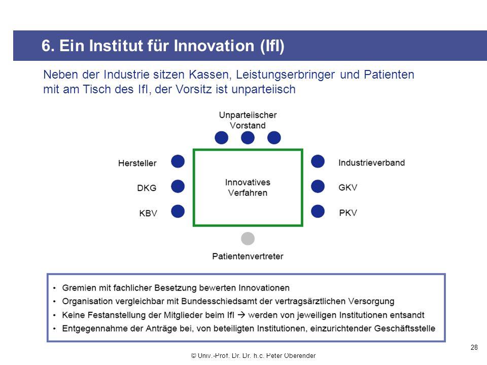 28 6.Ein Institut für Innovation (IfI) © Univ.-Prof.