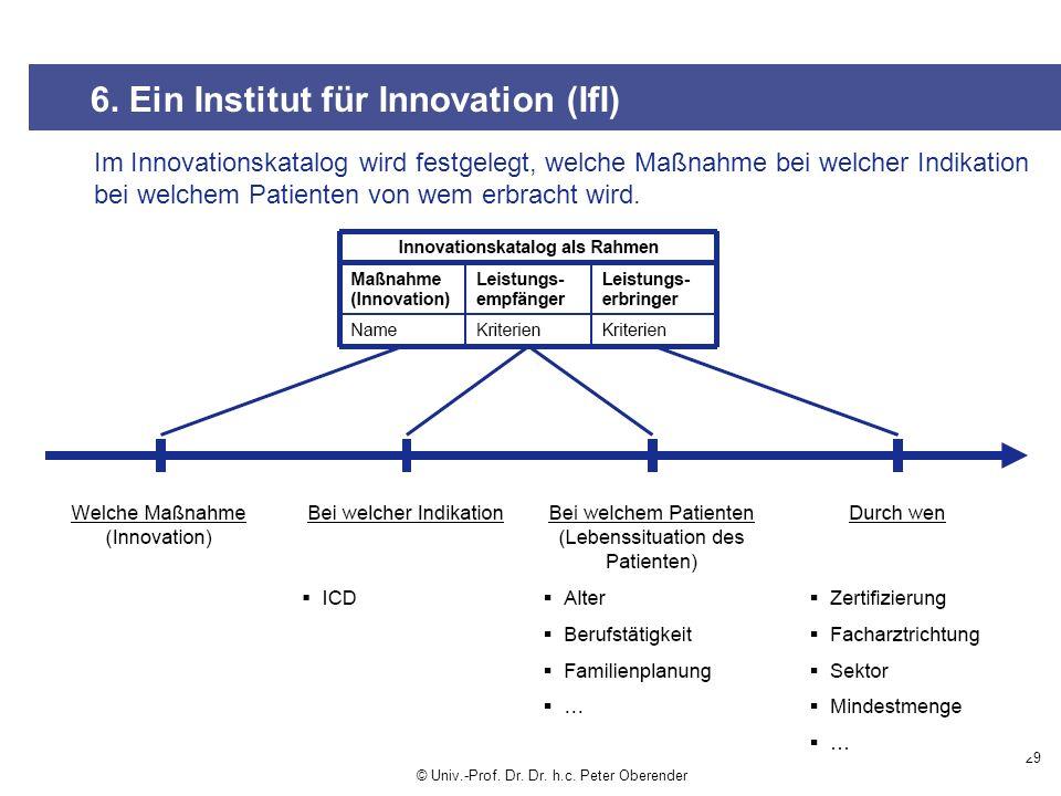 29 6.Ein Institut für Innovation (IfI) © Univ.-Prof.
