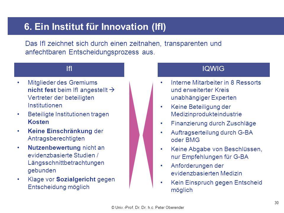 30 6.Ein Institut für Innovation (IfI) © Univ.-Prof.