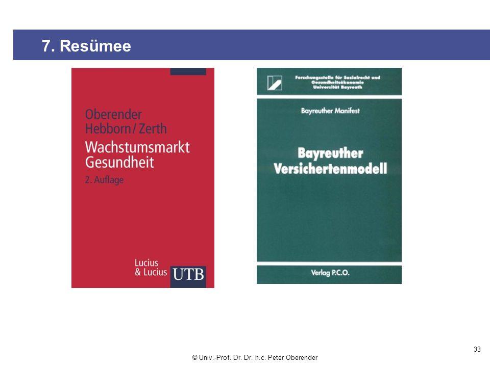 33 7. Resümee © Univ.-Prof. Dr. Dr. h.c. Peter Oberender