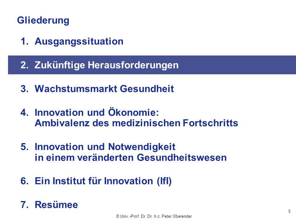 26 5.Innovation und Notwendigkeit © Univ.-Prof. Dr.