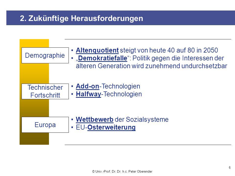17 3.Wachstumsmarkt Gesundheit © Univ.-Prof. Dr. Dr.