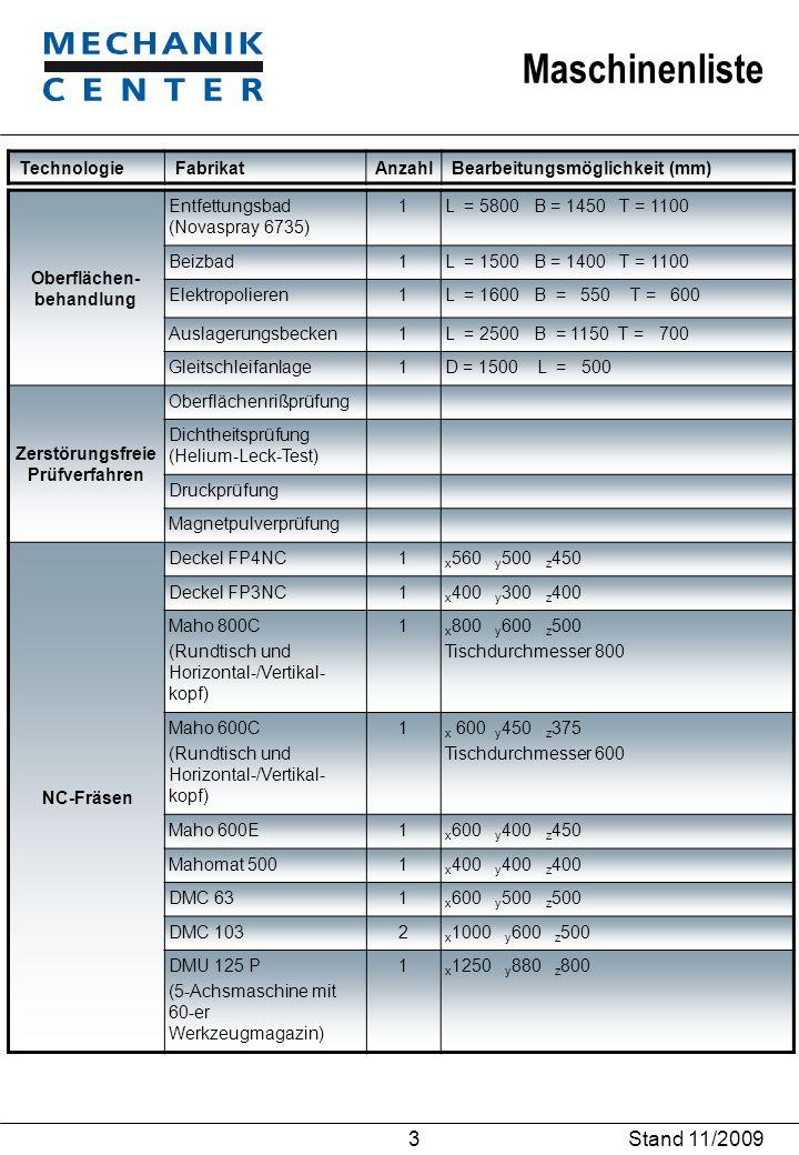Maschinenliste Stand 11/2009 3 Oberflächen- behandlung Entfettungsbad (Novaspray 6735) 1L = 5800 B = 1450 T = 1100 Beizbad1L = 1500 B = 1400 T = 1100