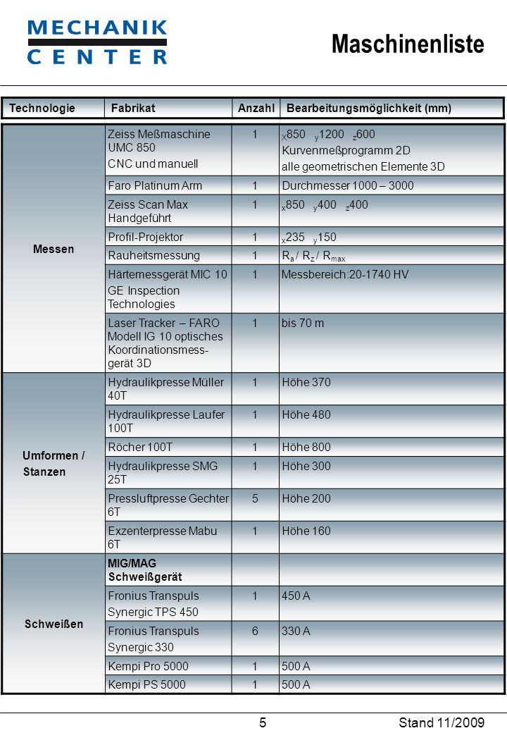 Maschinenliste Stand 11/2009 5 TechnologieFabrikat Anzahl Bearbeitungsmöglichkeit (mm) Messen Zeiss Meßmaschine UMC 850 CNC und manuell 1 X 850 y 1200