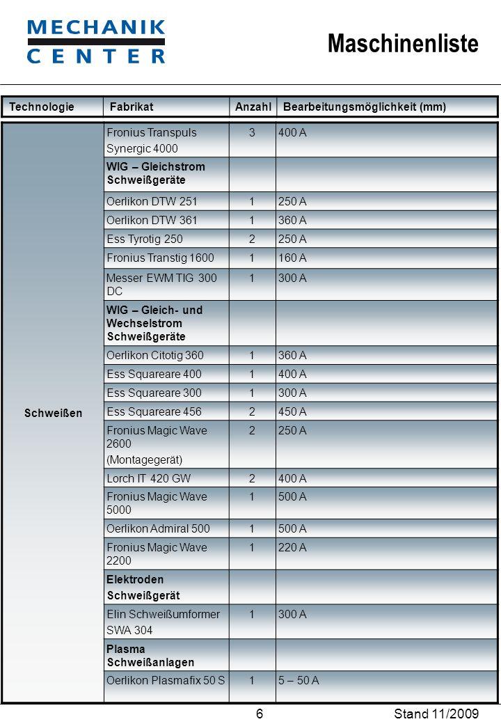 Maschinenliste Stand 11/2009 6 TechnologieFabrikat Anzahl Bearbeitungsmöglichkeit (mm) Schweißen Fronius Transpuls Synergic 4000 3400 A WIG – Gleichst