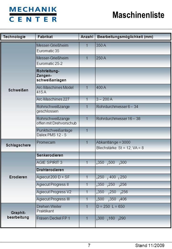 Maschinenliste Stand 11/2009 7 TechnologieFabrikat Anzahl Bearbeitungsmöglichkeit (mm) Schweißen Messer-Grießheim Euromatic 35 1350 A Messer-Grießheim