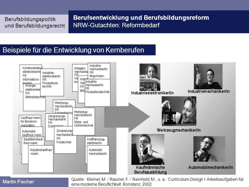 Berufsentwicklung und Berufsbildungsreform NRW-Gutachten: Reformbedarf Berufsbildungspolitik und Berufsbildungsrecht Martin Fischer Beispiele für die