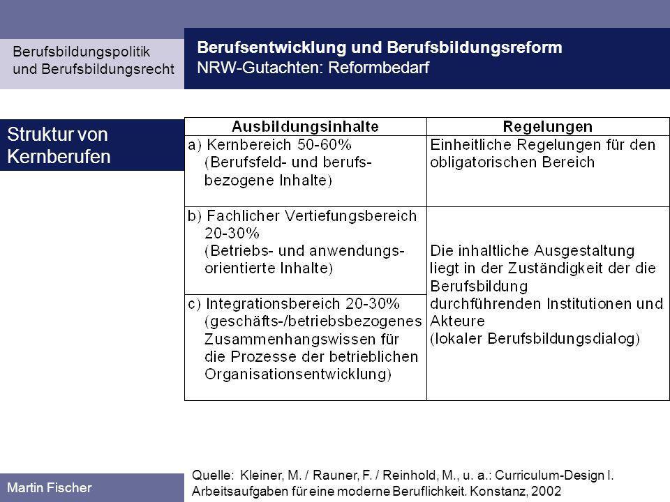 Berufsentwicklung und Berufsbildungsreform NRW-Gutachten: Reformbedarf Berufsbildungspolitik und Berufsbildungsrecht Martin Fischer Struktur von Kernb
