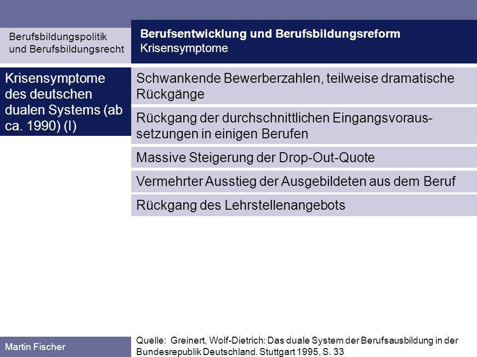 Berufsentwicklung und Berufsbildungsreform Krisensymptome Berufsbildungspolitik und Berufsbildungsrecht Martin Fischer Krisensymptome des deutschen dualen Systems (ab ca.