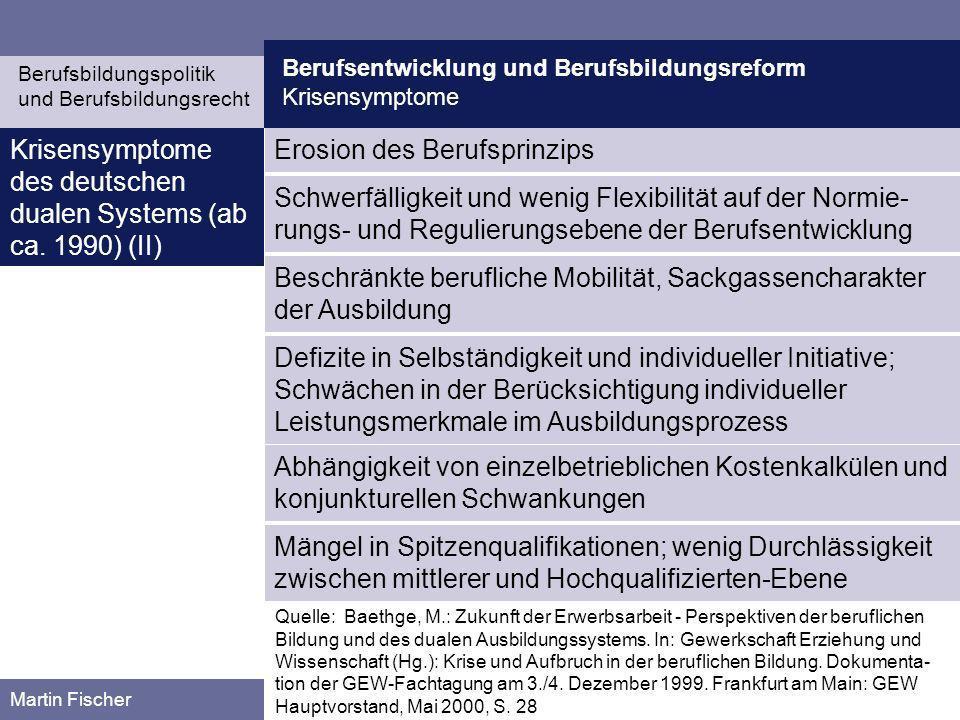 Berufsentwicklung und Berufsbildungsreform Krisensymptome Berufsbildungspolitik und Berufsbildungsrecht Martin Fischer Krisensymptome des deutschen du