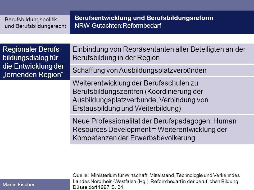 Berufsentwicklung und Berufsbildungsreform NRW-Gutachten: Reformbedarf Berufsbildungspolitik und Berufsbildungsrecht Martin Fischer Gestaltungsorien- tierte Berufsbildung als Stütze für be- triebliche Organisa- tionsentwicklung Schaffung lernhaltiger Arbeit im Betrieb durch beteiligungsorientierte (partizipative) Organisationsentwicklung und gestaltungsorientierte Berufsbildung: Facharbeiter und Auszubildende lernen, Vorschläge für die Gestaltung von Arbeit und Technik in den betrieblichen Kontext einzubringen.