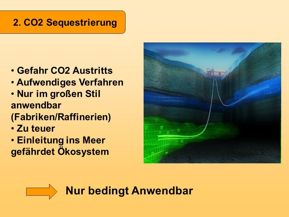2. CO2 Sequestrierung Gefahr CO2 Austritts Aufwendiges Verfahren Nur im großen Stil anwendbar (Fabriken/Raffinerien) Zu teuer Einleitung ins Meer gefä