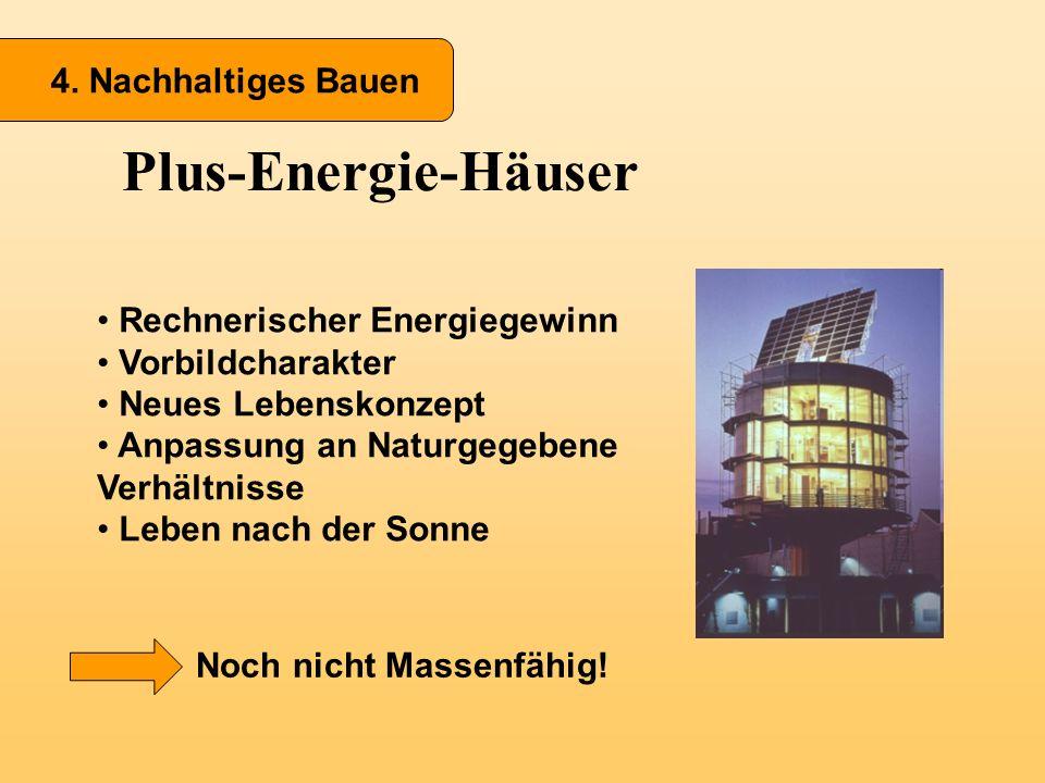 4. Nachhaltiges Bauen Plus-Energie-Häuser Rechnerischer Energiegewinn Vorbildcharakter Neues Lebenskonzept Anpassung an Naturgegebene Verhältnisse Leb