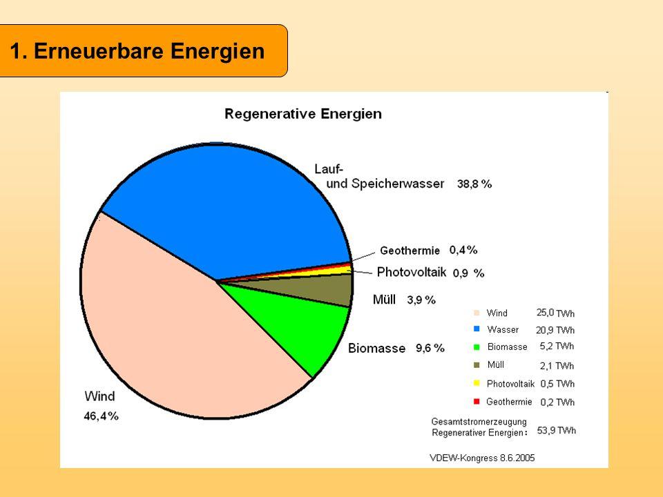 1. Erneuerbare Energien