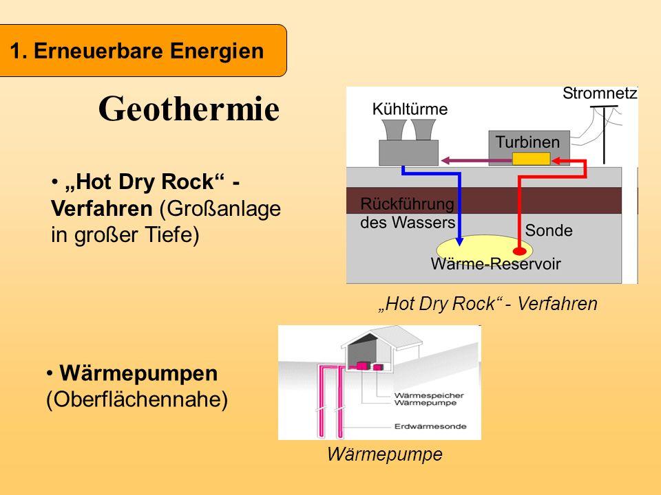 1. Erneuerbare Energien Geothermie Hot Dry Rock - Verfahren (Großanlage in großer Tiefe) Hot Dry Rock - Verfahren Wärmepumpe Wärmepumpen (Oberflächenn