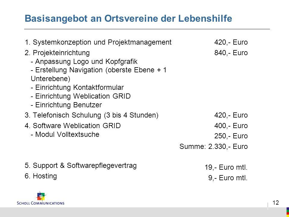 12 Basisangebot an Ortsvereine der Lebenshilfe 1. Systemkonzeption und Projektmanagement 2.