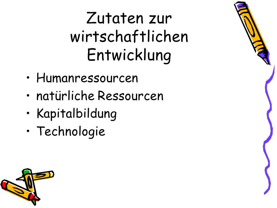 Zutaten zur wirtschaftlichen Entwicklung Humanressourcen natürliche Ressourcen Kapitalbildung Technologie