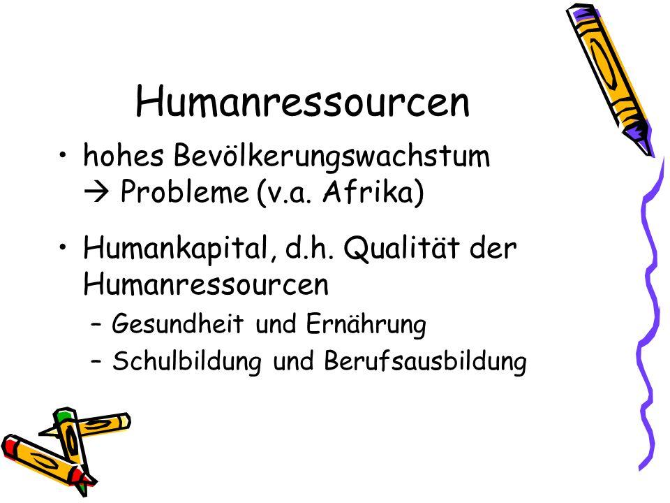 Humanressourcen hohes Bevölkerungswachstum Probleme (v.a. Afrika) Humankapital, d.h. Qualität der Humanressourcen –Gesundheit und Ernährung –Schulbild