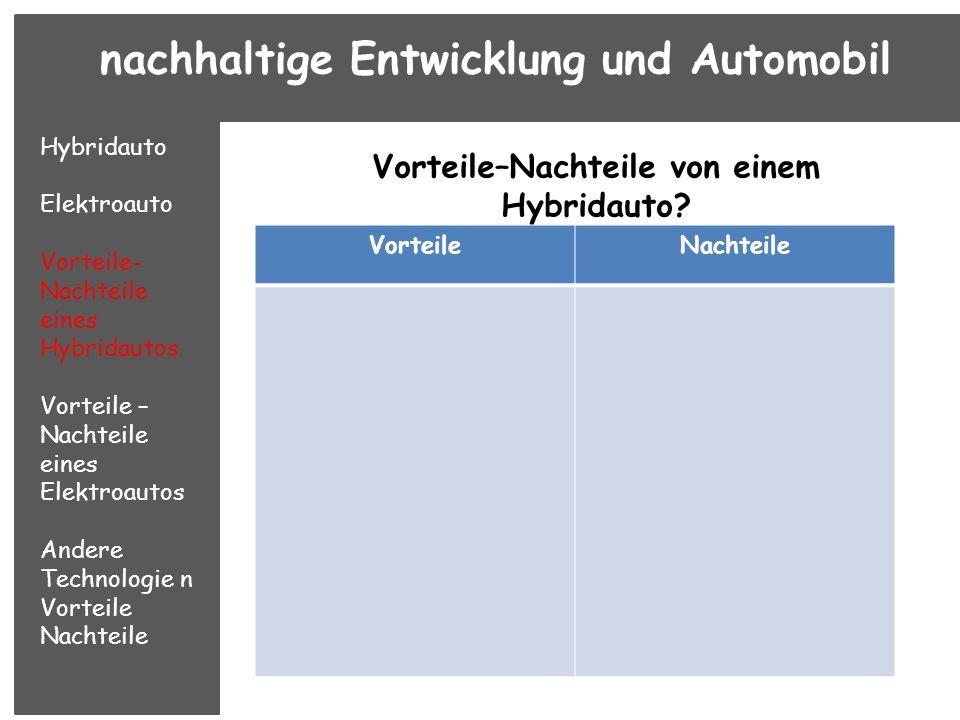 nachhaltige Entwicklung und Automobil Hybridauto Elektroauto Vorteile- Nachteile eines Hybridautos Vorteile – Nachteile eines Elektroautos Andere Technologien Vorteile Nachteile Vorteile–Nachteile von einem Elektroauto.