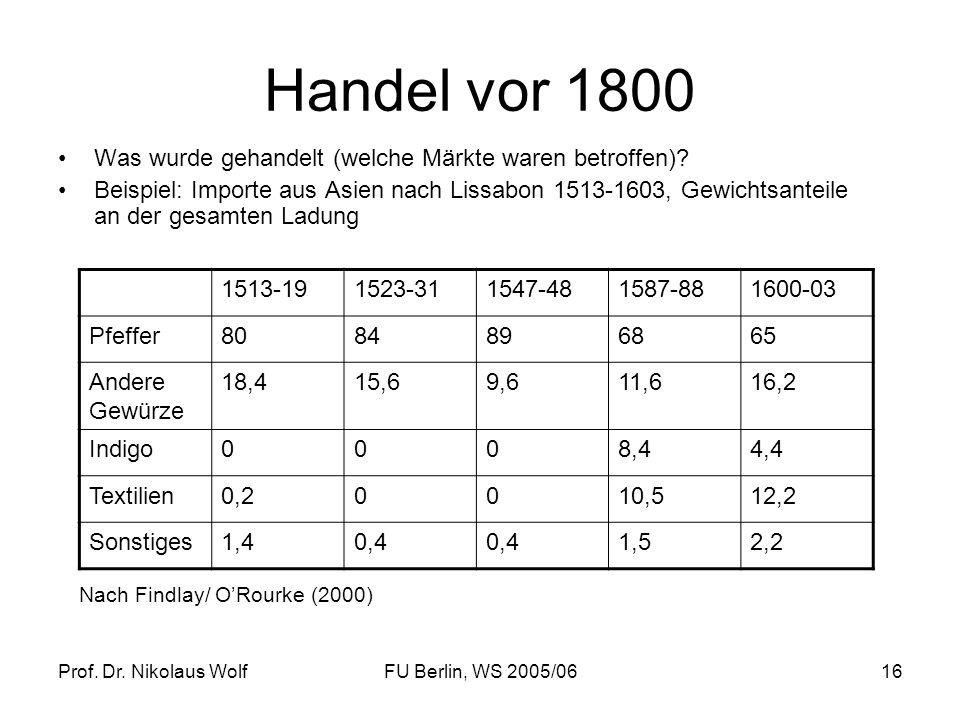 Prof. Dr. Nikolaus WolfFU Berlin, WS 2005/0616 Handel vor 1800 Was wurde gehandelt (welche Märkte waren betroffen)? Beispiel: Importe aus Asien nach L