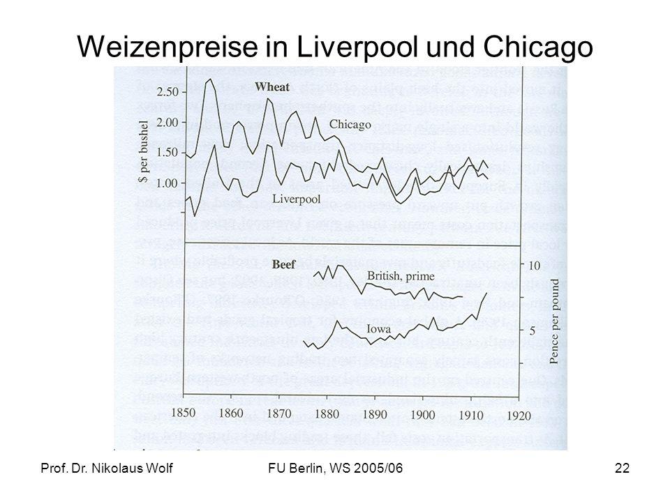 Prof. Dr. Nikolaus WolfFU Berlin, WS 2005/0622 Weizenpreise in Liverpool und Chicago