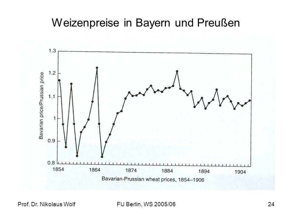 Prof. Dr. Nikolaus WolfFU Berlin, WS 2005/0624 Weizenpreise in Bayern und Preußen