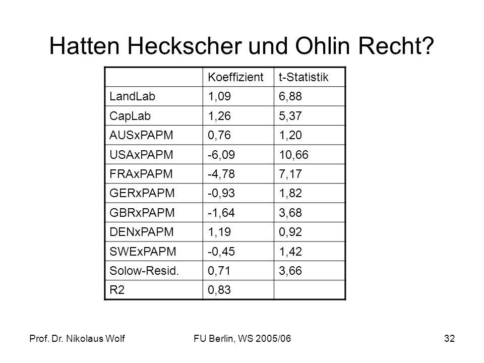 Prof. Dr. Nikolaus WolfFU Berlin, WS 2005/0632 Hatten Heckscher und Ohlin Recht? Koeffizientt-Statistik LandLab1,096,88 CapLab1,265,37 AUSxPAPM0,761,2