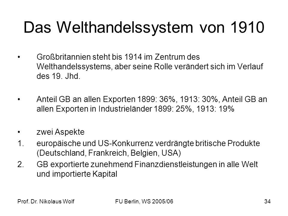 Prof. Dr. Nikolaus WolfFU Berlin, WS 2005/0634 Das Welthandelssystem von 1910 Großbritannien steht bis 1914 im Zentrum des Welthandelssystems, aber se
