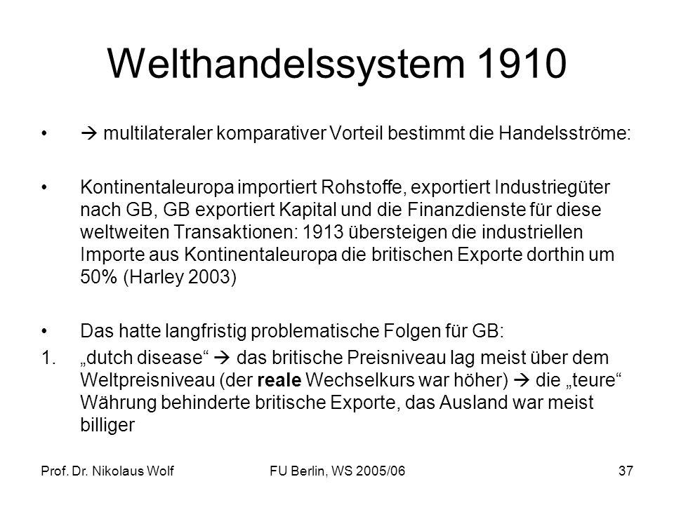 Prof. Dr. Nikolaus WolfFU Berlin, WS 2005/0637 Welthandelssystem 1910 multilateraler komparativer Vorteil bestimmt die Handelsströme: Kontinentaleurop