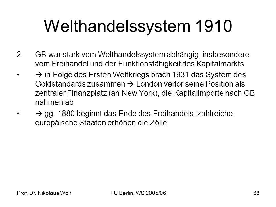Prof. Dr. Nikolaus WolfFU Berlin, WS 2005/0638 Welthandelssystem 1910 2.GB war stark vom Welthandelssystem abhängig, insbesondere vom Freihandel und d
